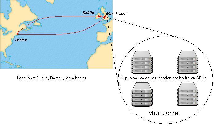 Transatlantic Clustering